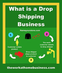 What is a Drop Shipping Business