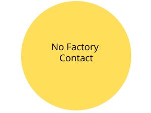 No-Factory-Contact